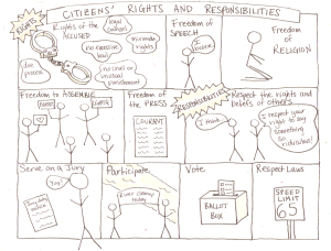 Rights and Resp example